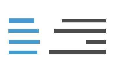 Stanmore complex
